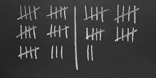 Using Scorecard Marketing for Lead Generation